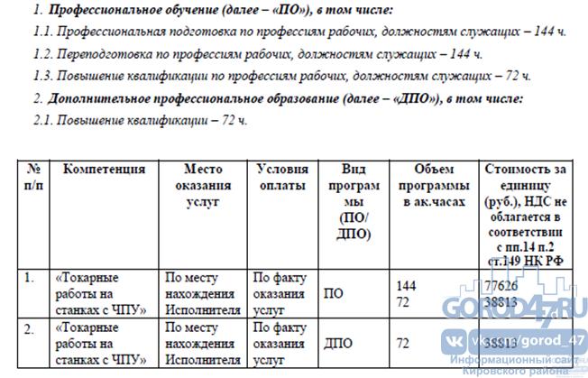 Бесплатное обучение для граждан предпенсионного возраста / Кировск /